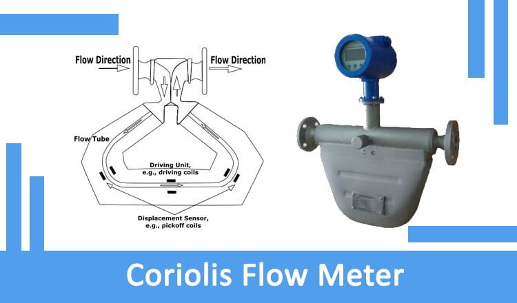 apa itu coriolis flow meter? pengertian, fungsi, cara kerja dan manfaatnya.