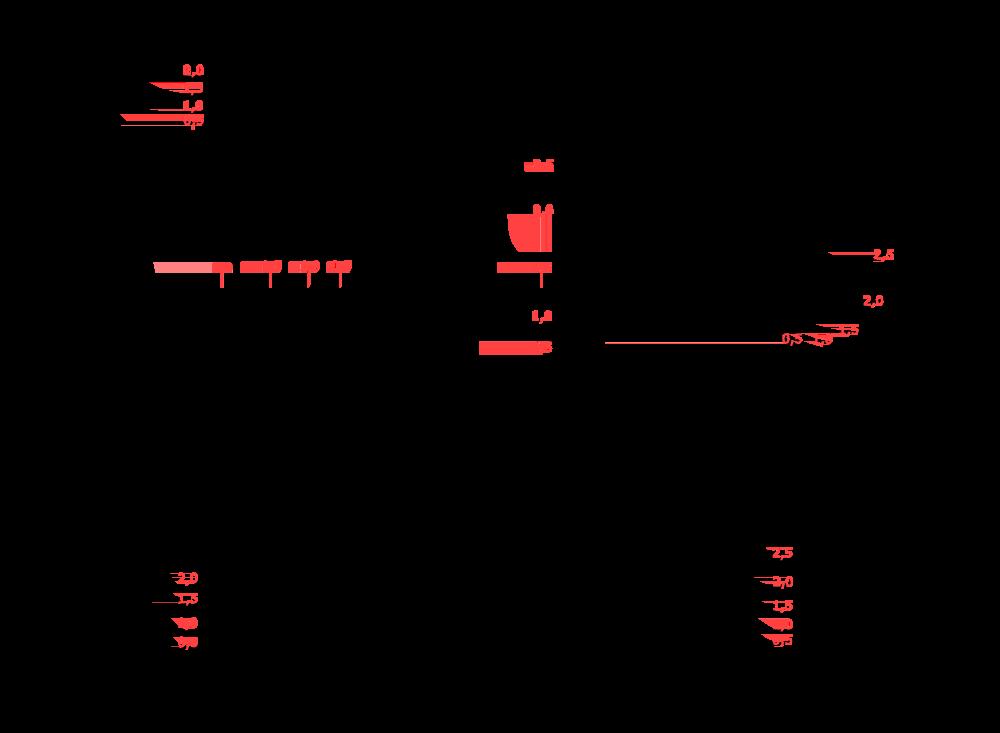 Flowmeter Saluran Terbuka (Open Channel Flowmeter) 1