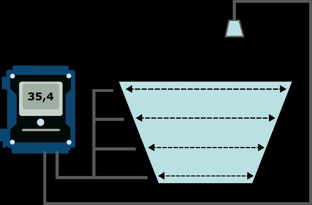 Cara Kerja Flowmeter Open Channel