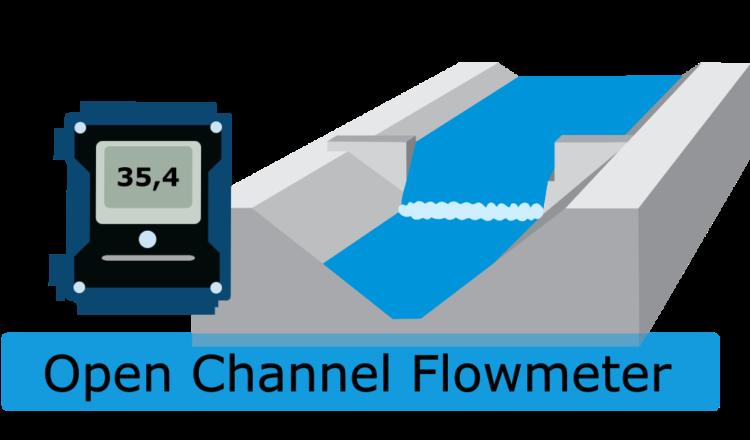 Flowmeter Saluran Terbuka
