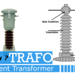 Apa itu Trafo (Current Transformer)