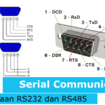 Serial Communication, RS232 dan RS485
