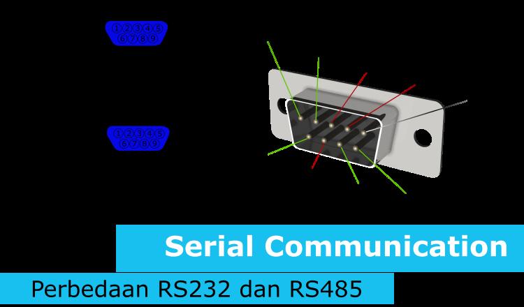 Serial Communication, RS232 dan RS485